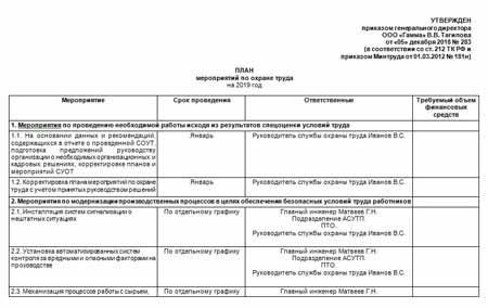 Документы по электробезопасности в школе 2019 обучение на группу электробезопасности