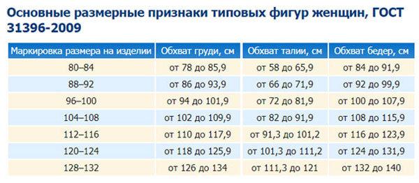 be73e78194f Размеры спецодежды  таблицы мужской одежды