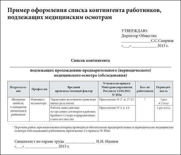 Заключительный акт по приказу 302н приложение 3
