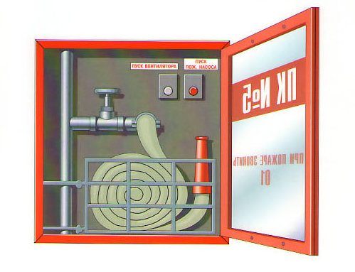 Теперь известно, как размещать пожарные краны