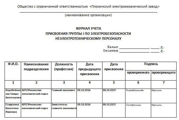 Присвоение 1 группы по электробезопасности порядок экзамен по электробезопасности на 4 группу допуска