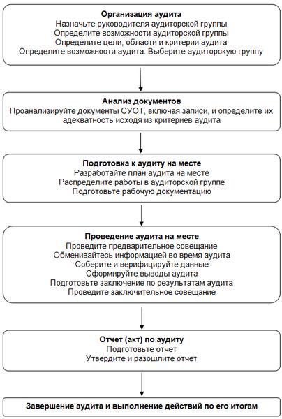 протокол разногласий к контракту по 44-фз образец