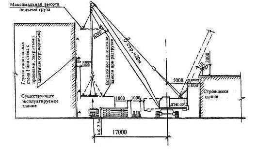 Строительной нахождению по инструкция на площадке